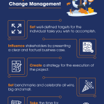 5 Steps to Effective Change Management