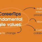 Fundamental Agile Values