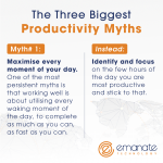 The Three Biggest Productivity Myths