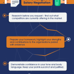 How to Navigate a Salary Negotiation