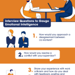 Interview Questions to Gauge Emotional Intelligence