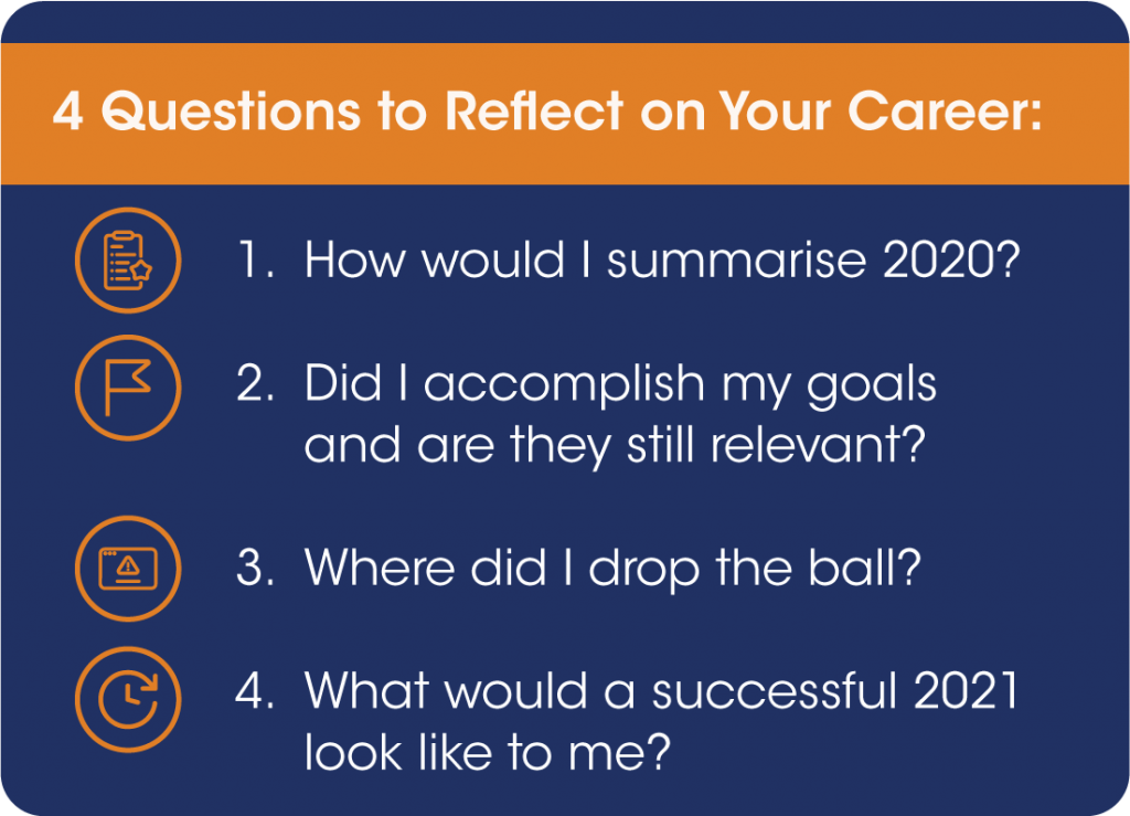 4 Questions to Reflect on Your Career