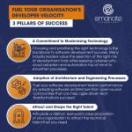 Fuel Your Organisation's Developer Velocity