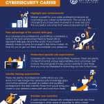 5 Ways to Elevate Your Cybersecurity Career