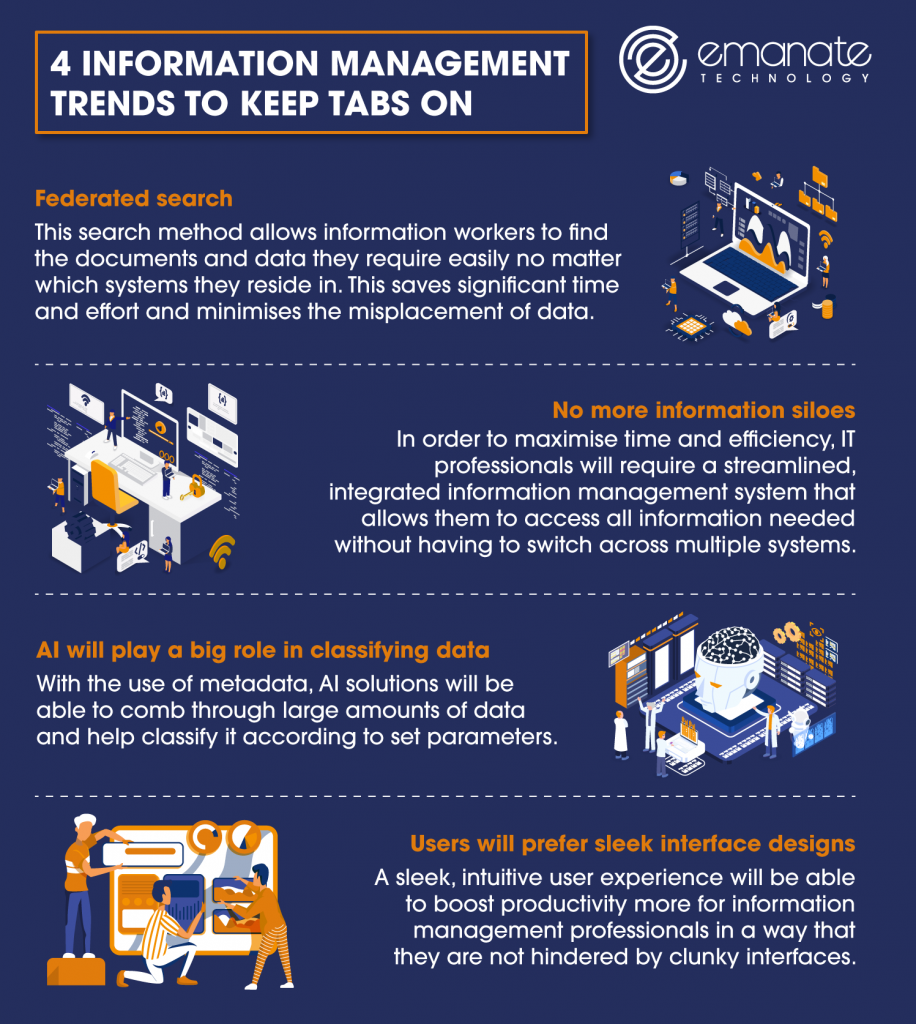 4 Information Management Trends to Keep Tabs On
