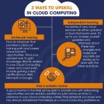 3 Ways to Upskilling in Cloud Computing