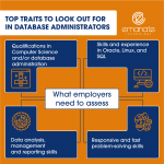 Top Traits to Look Out for in Database Administrators