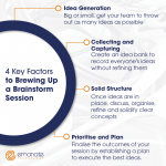 4 Key Factors to Brewing Up a Brainstorm Session