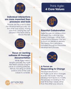Think Agile: 4 Core Values